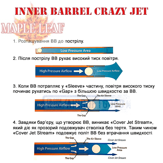 Inner Barrel Crazy Jet GBB 80mm Maple Leaf (GJ80)